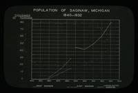 View of the Population of Saginaw, Michigan, 1840-1932